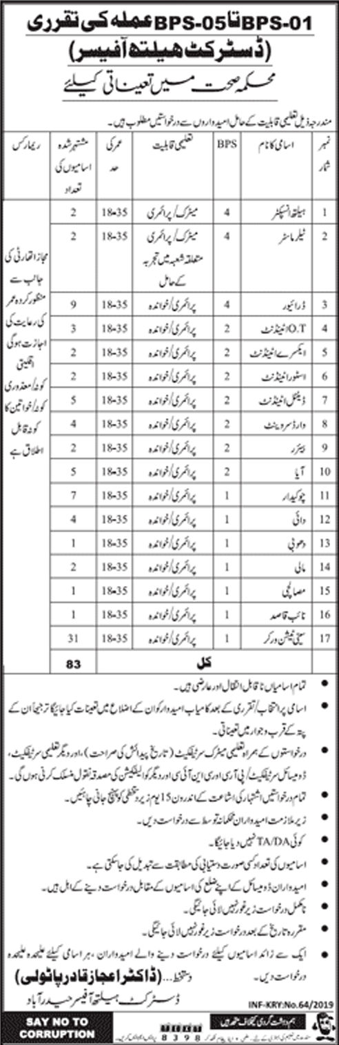 Hyderabad Jobs In District Health Officer 07 Jan 2019