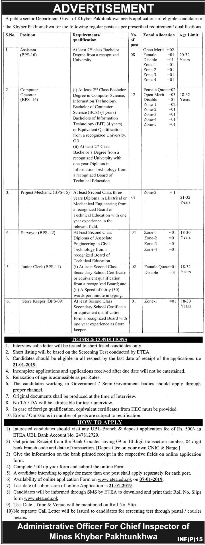 Jobs In Mines And Minerals Department KPK 05 Jan 2019