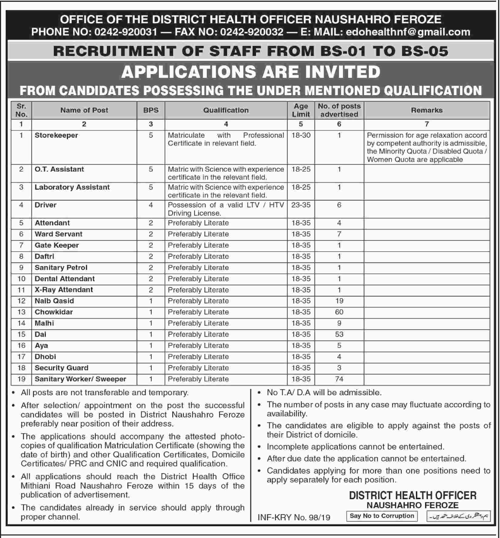 Jobs In Office Of The District Health Officer 10 Jan 2019
