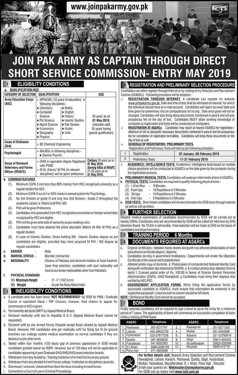 Join Pak Army As Captain 06 Jan 2019