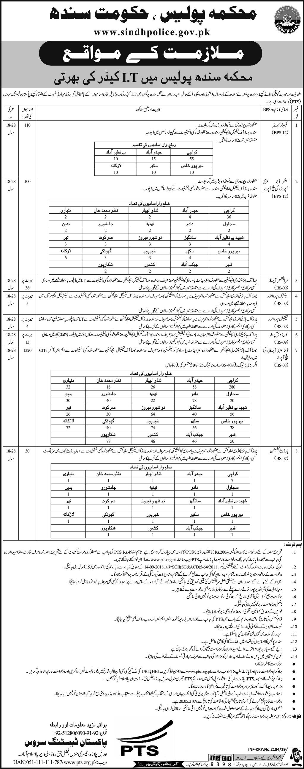 PTS Jobs In Sindh Police Department 29 Apr 2019